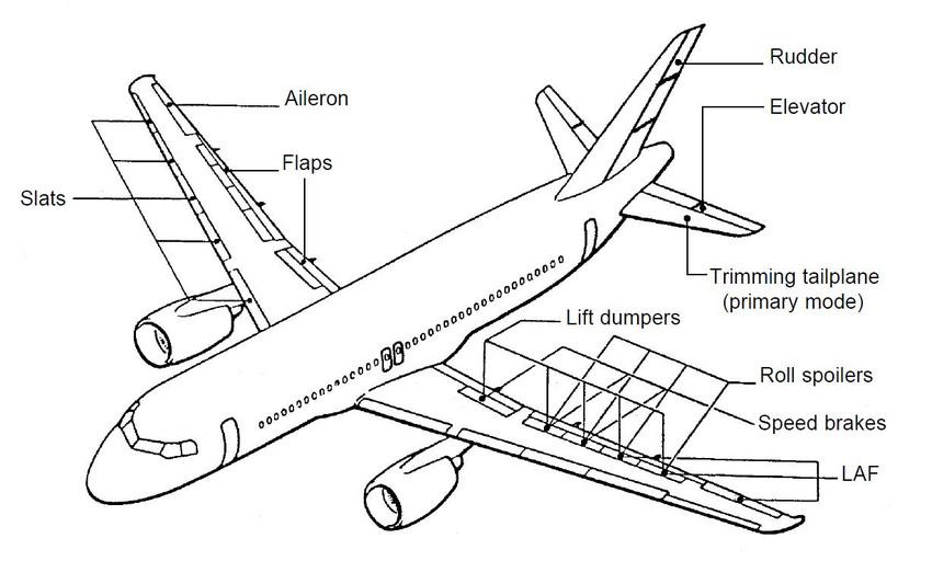 vliegtuig11